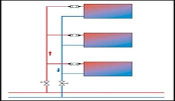 Схема подключения системы теплопотребления